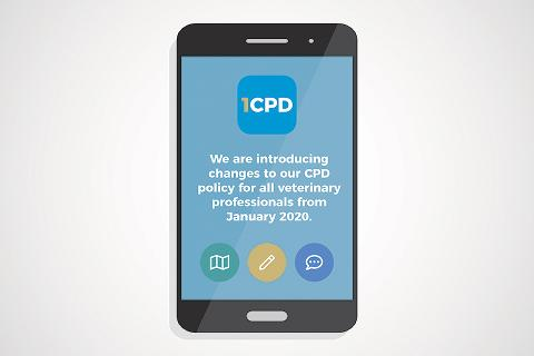 Mobile phone with 1CPD platform